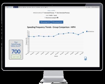 MiFleetPlatform_Monitor_SpeedGauge1